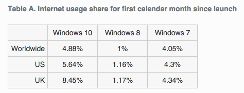 windows-10-share