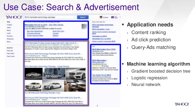 surge-rise-of-scalable-machine-learning-at-yahoo-3-638