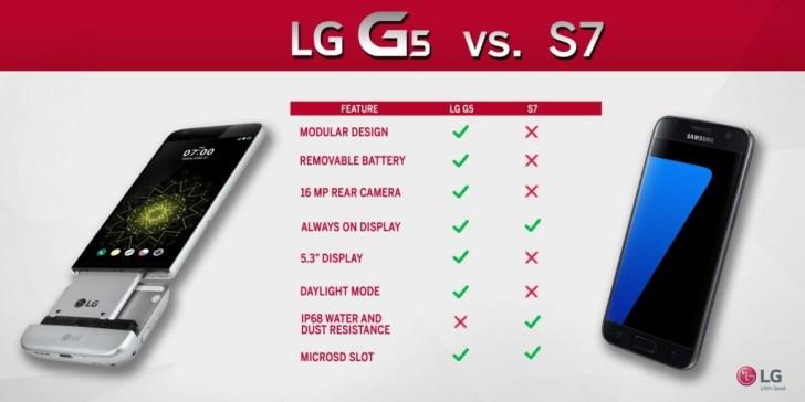 LG-G5-vs-Samsung-Galaxy-S7-1600x800