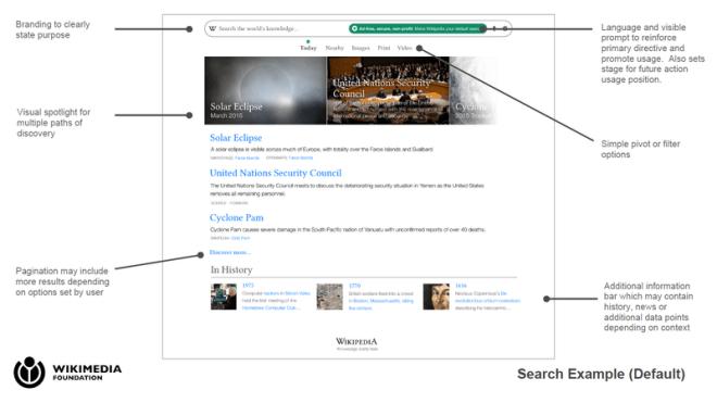 Wikipedia_Search_April_2015