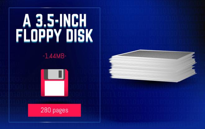 3.5-inch-floppy-disk