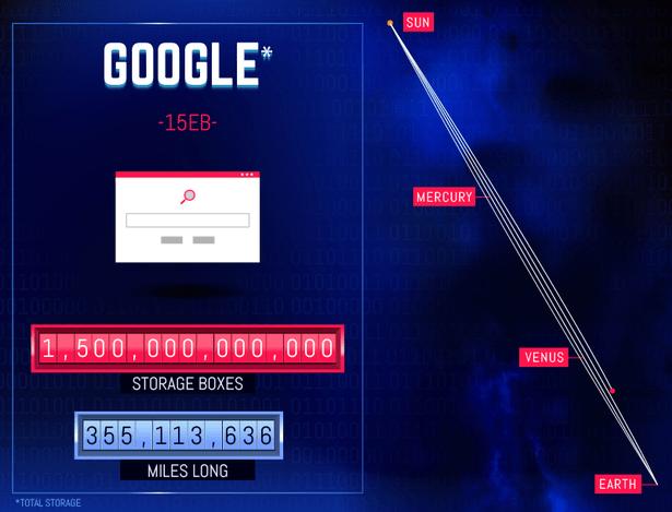 Google-storage-space