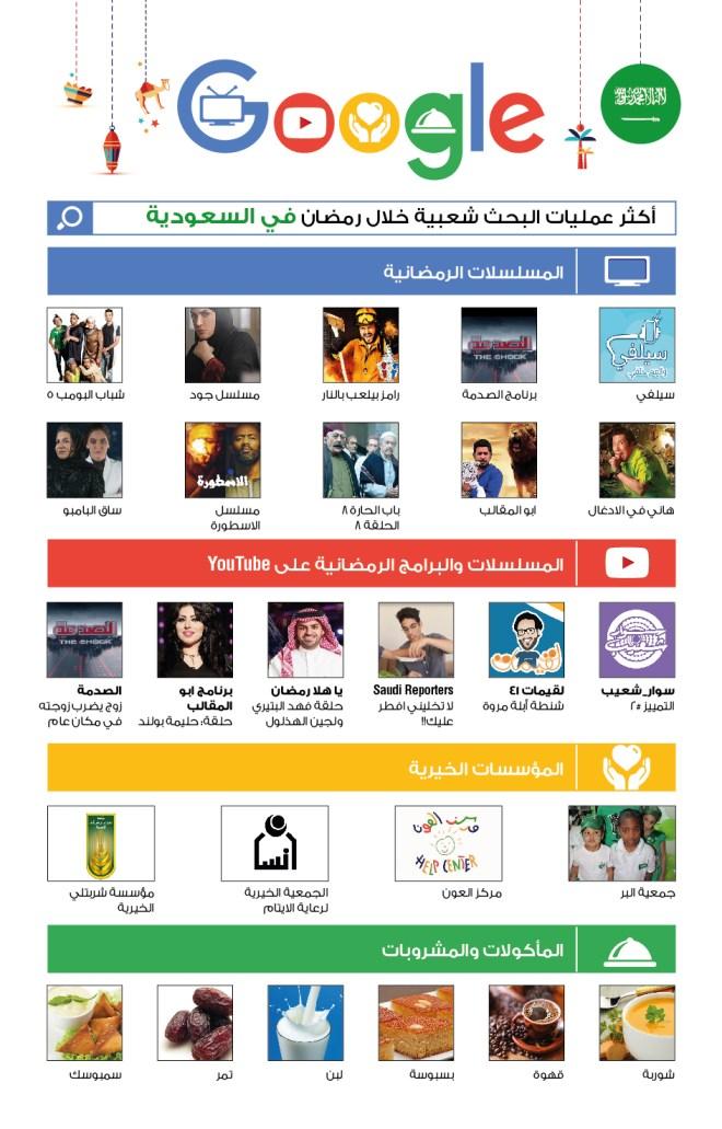 KSA Infographic