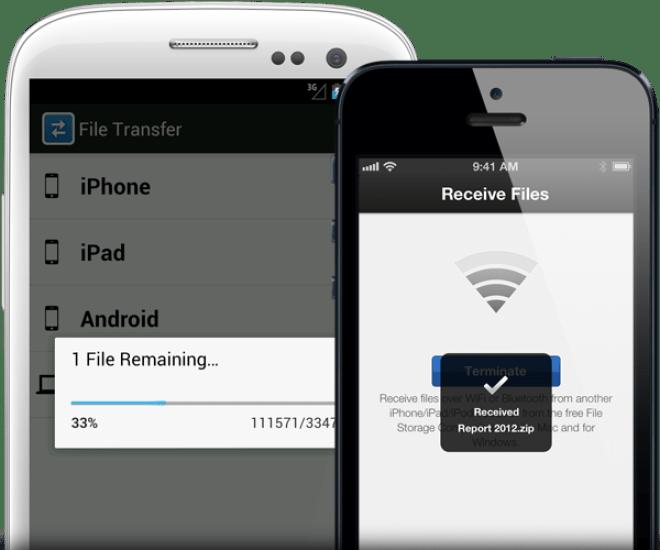 File Transfer لإرسال وإستقبال الملفات بين أنظمة التشغيل المختلفة