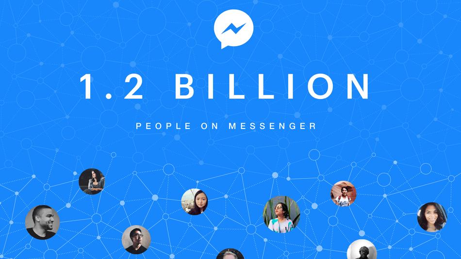 فيسبوك ماسنجر لديه الآن 1.2 مليار مستخدم نشط شهريًا