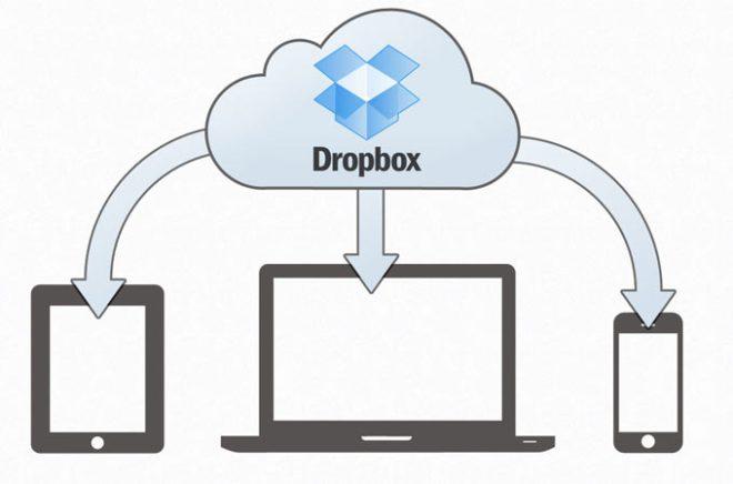"""""""دروب بوكس"""" Dropbox بصدد طرح أسهمها للاكتتاب في سوق الأوراق المالية"""