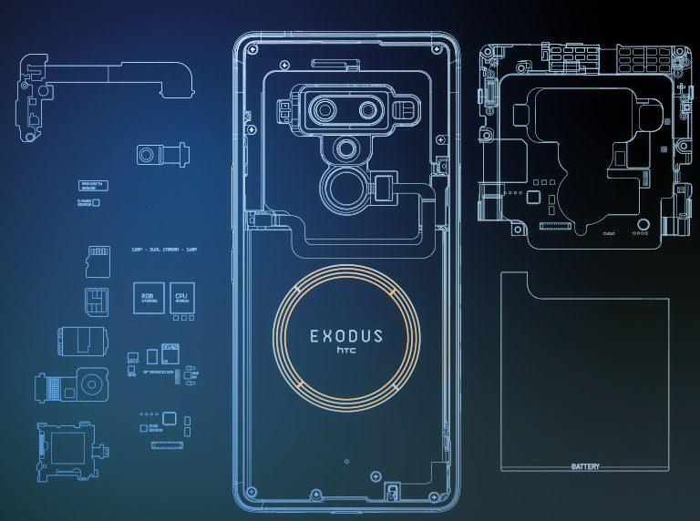 HTC تستعد لإطلاق نسخة Exodus 1s لهاتفها المبني على تقنية بلوك تشين بسعر مخفض Exodus_What_We_Belie