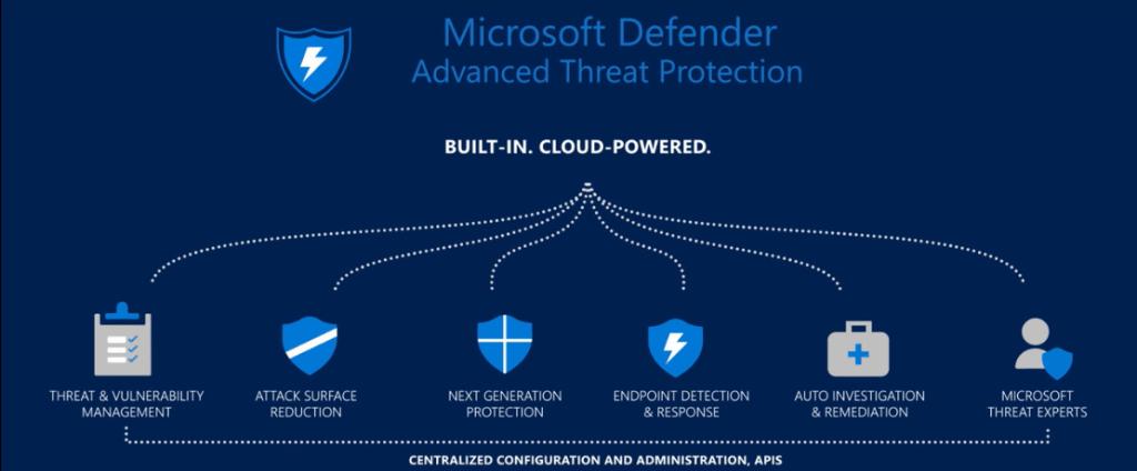 مايكروسوفت تجلب مكافح الفيروسات Windows Defender إلى ماك