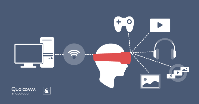 كوالكوم تكشف عن خوذة واقع افتراضي متكاملة تعمل لاسلكيًا وعلى أجهزة الحاسوب