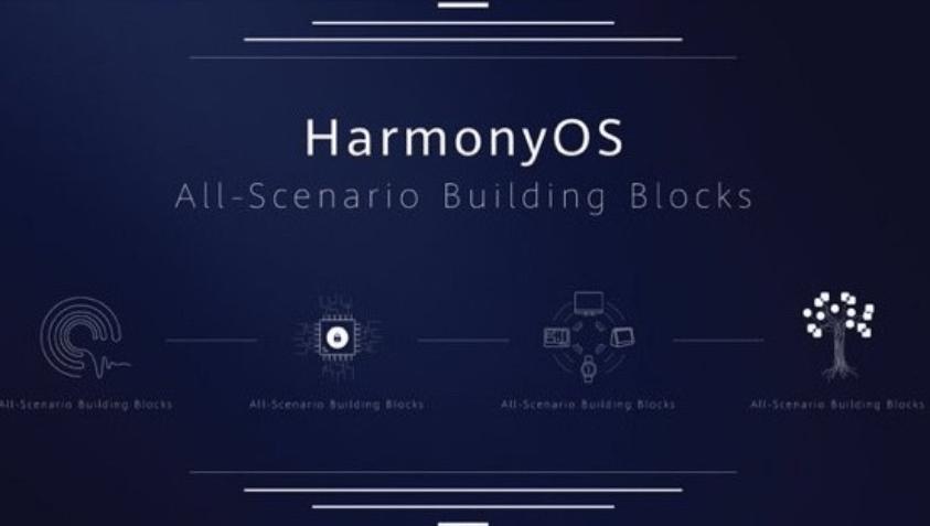 التشغيل HarmonyOS Capture-2.png?w=843&
