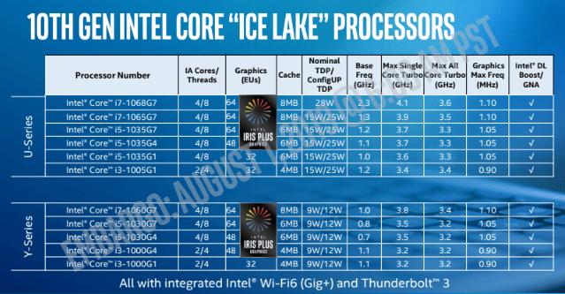 intel_processors