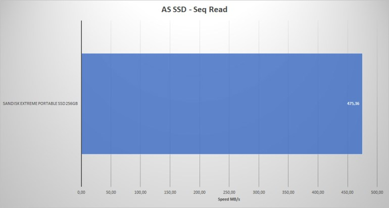 Portable_SSD_Bench_2018REV1_ASSD_READ