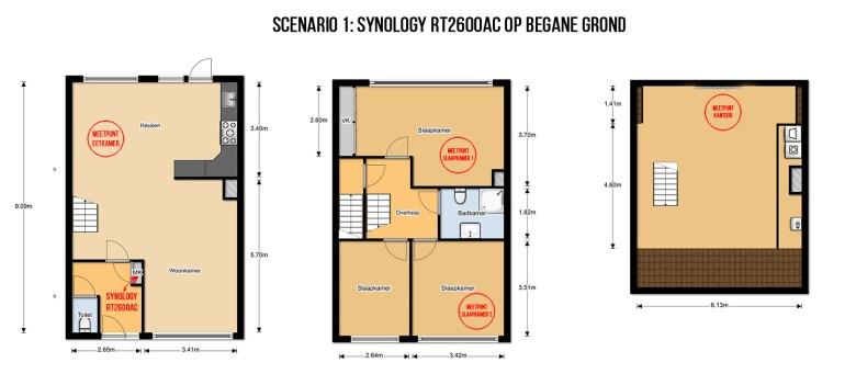 Synology scenario 1