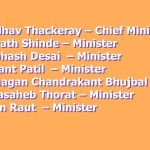 New Cabinet of Maharashtra 2019 List