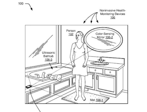 Bathroom Health Monitoring google patent