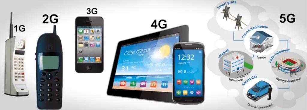 5G Uses