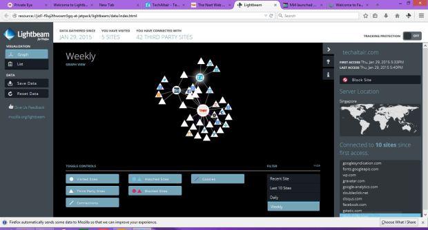 Firefox LightBeam