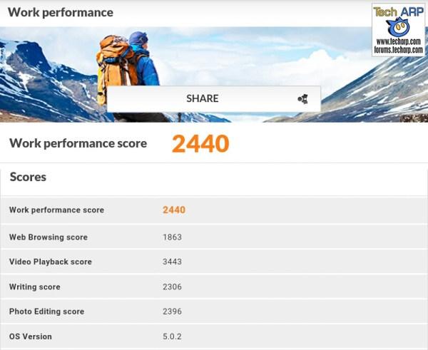 ASUS ZenPad 7.0 (Z370CG) PCMark Results