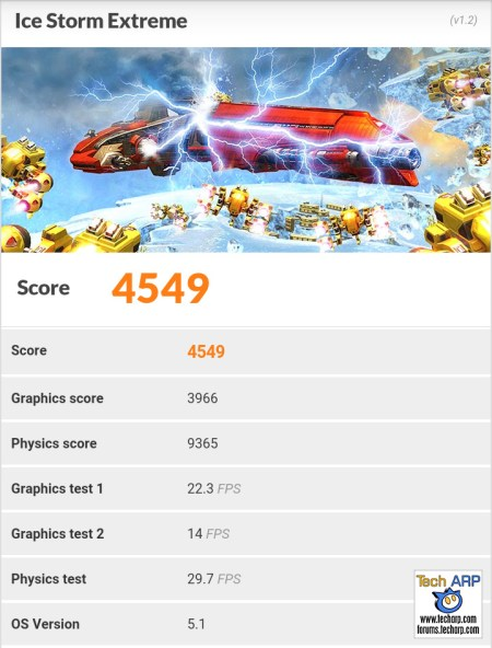 Alcatel Flash 2 3DMark Gaming Performance