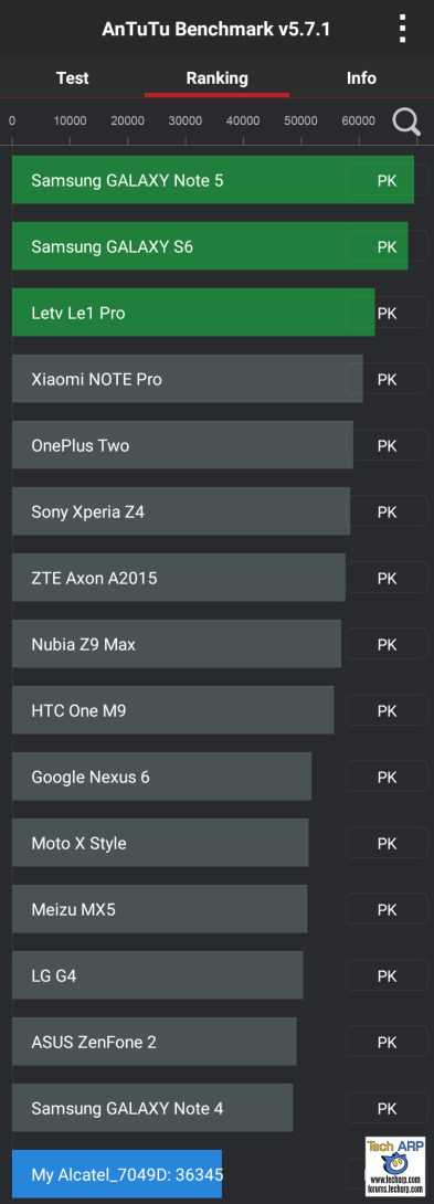 Alcatel Flash 2 AnTuTu performance