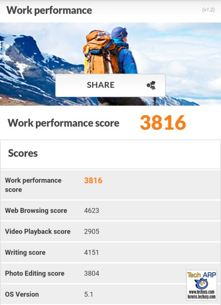 Alcatel Flash 2 PCMark Performance