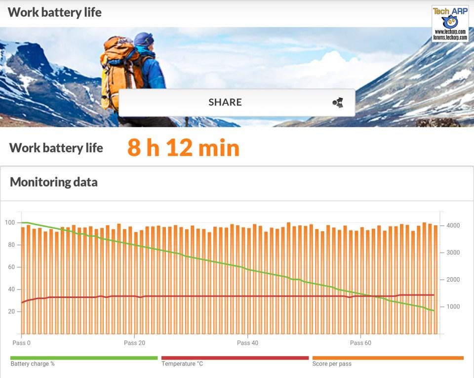 Alcatel Flash 2 battery life