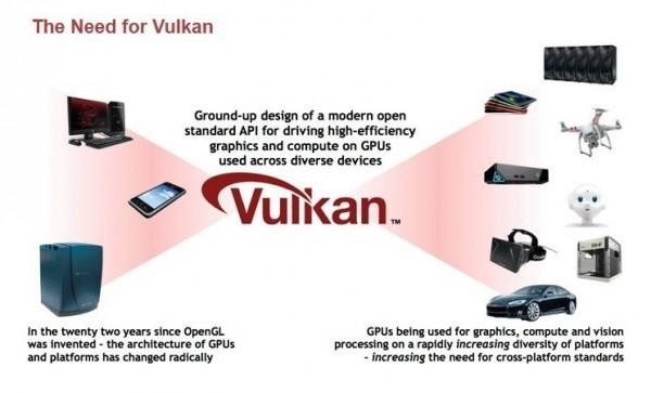 AMD Vulkan API-enabled Radeon Beta Driver