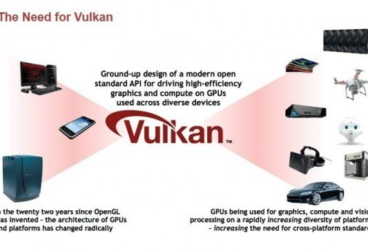 AMD Vulkan API-Enabled Radeon Beta Driver Launched
