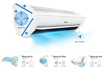 Improved Samsung Triangle Room Air-Conditioner Launched
