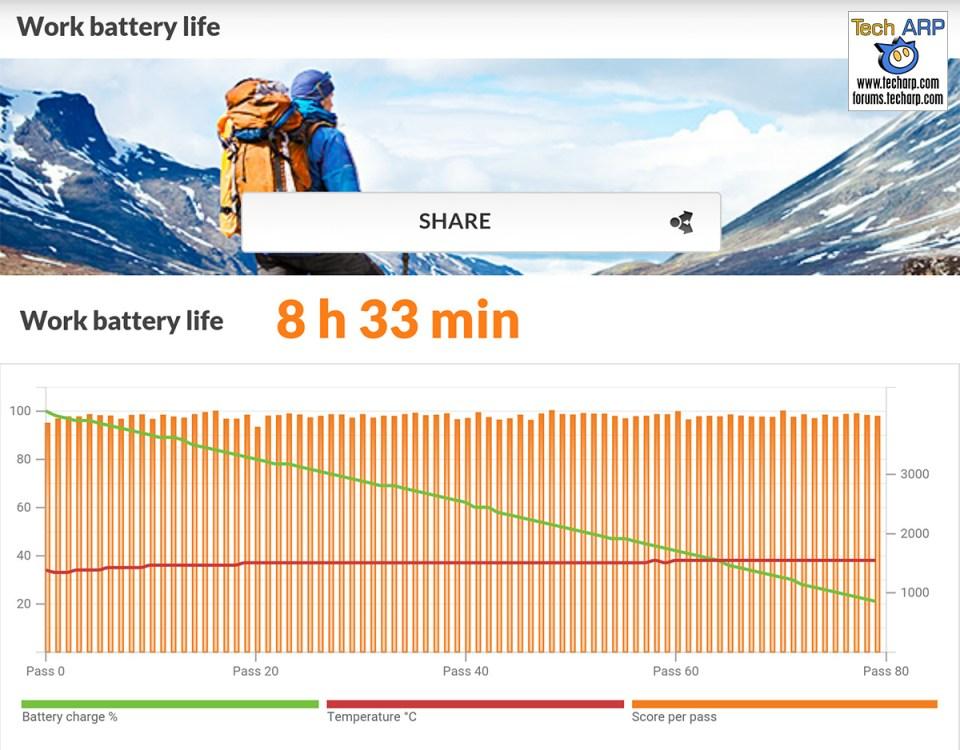 honor 5X battery life