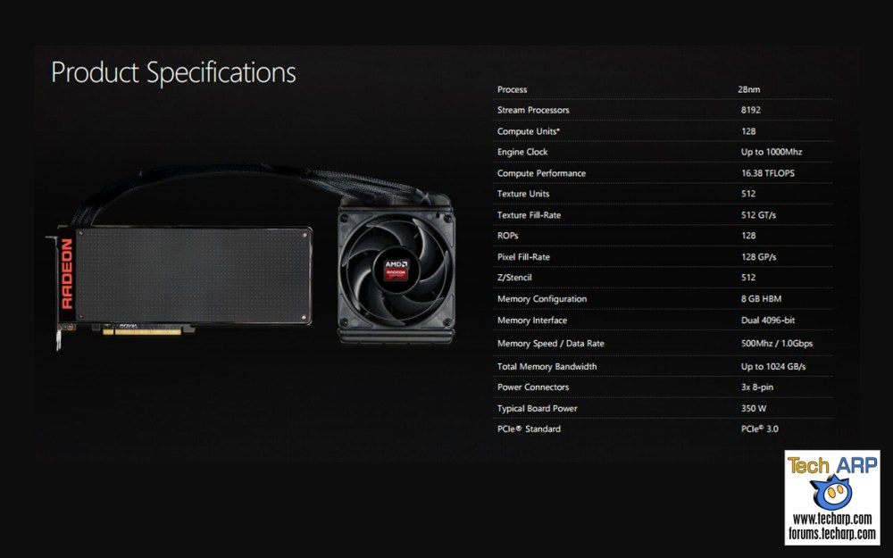 AMD Announces Radeon Pro Duo Featuring LiquidVR