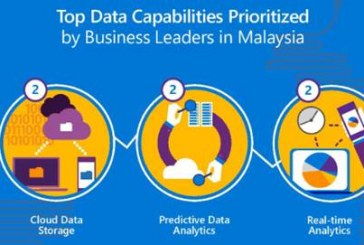 Microsoft Asia Data Culture 2016 Study Revealed