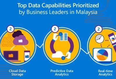 Microsoft Asia Data Culture 2016 Study Revealed