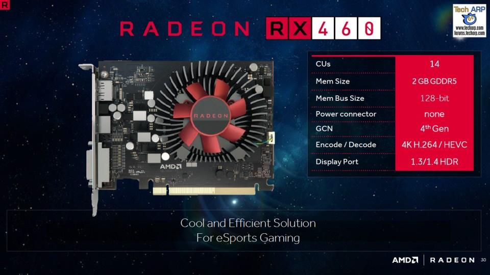 AMD Radeon RX 400 Series Revealed
