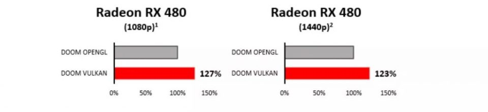 Vulkan Patch For DOOM Now Available