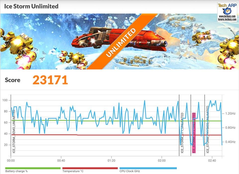 HTC 10 3DMark results