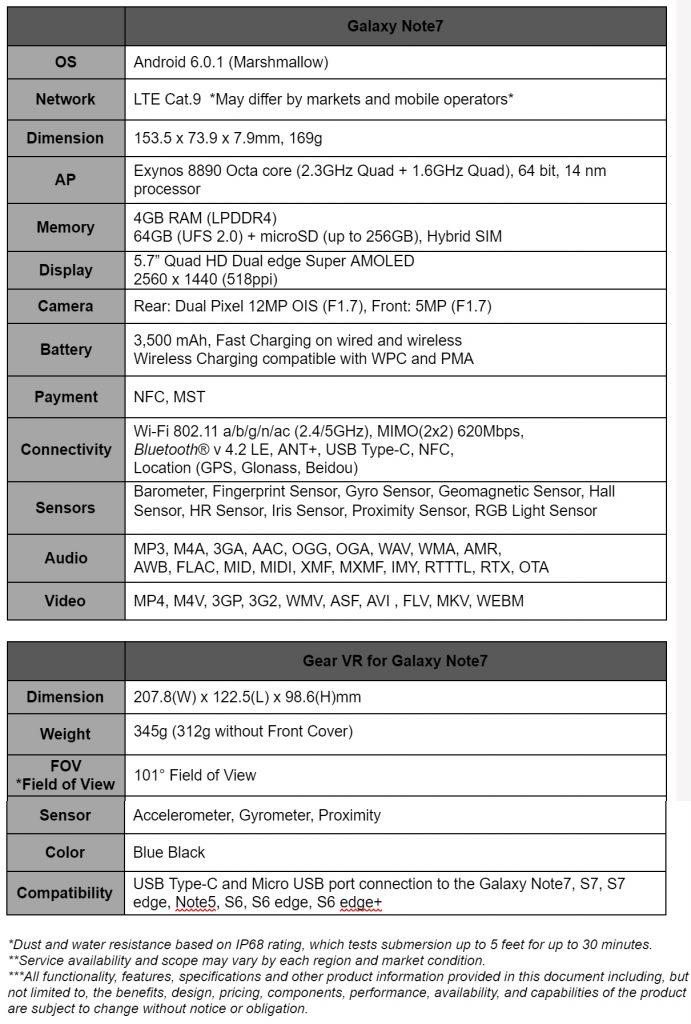 Samsung Unveils New Galaxy Note7