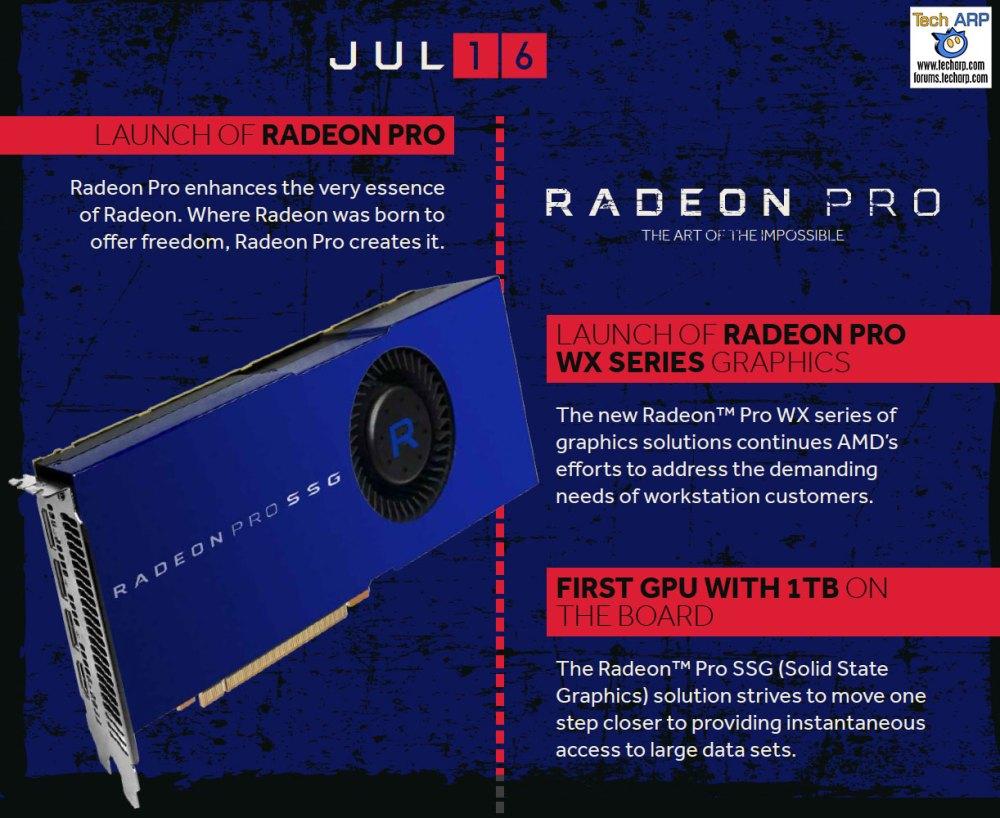 Radeon Technologies Group Celebrates First Year Anniversary