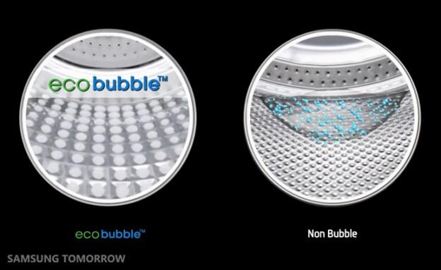 Samsung Ecobubble Technology Explained
