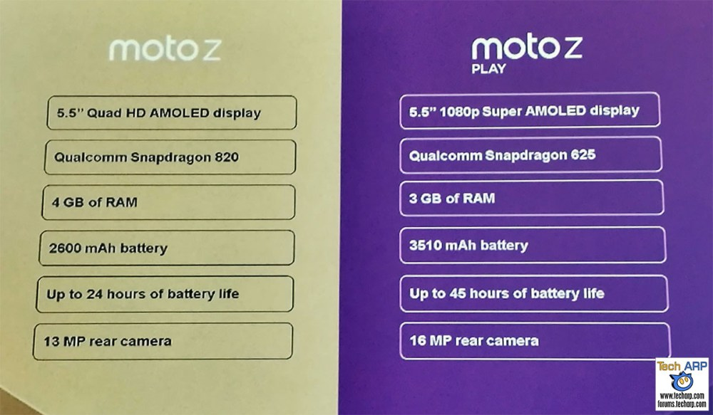 The Moto Z & Moto Z Play specifications