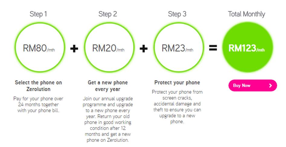 maxisone business plan iphone 6s