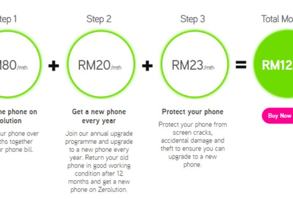 iPhone 7 Now Available On Maxis Zerolution