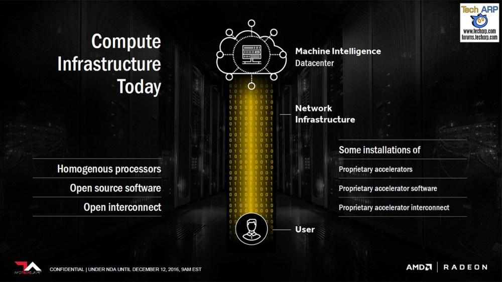 The Complete AMD Radeon Instinct Tech Briefing