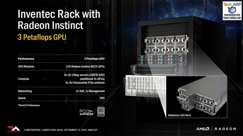 The Complete AMD Radeon Instinct Tech Briefing