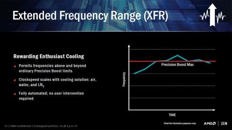 """The Complete AMD Ryzen """"Summit Ridge"""" Tech Briefing"""