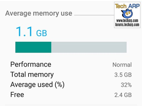 The ASUS ZenFone 3 (ZE552KL) memory usage