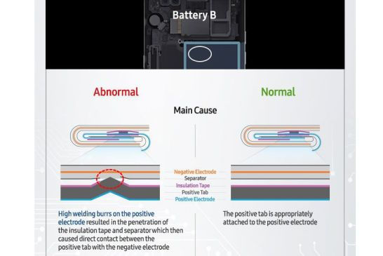How Samsung Found & Fixed Their Exploding Battery Problem
