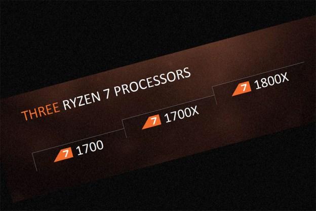 The Worldwide AMD Ryzen 7 Price & Availability!