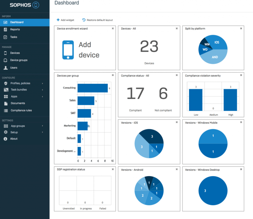 Sophos Mobile 7 Announces Unified Security And Control