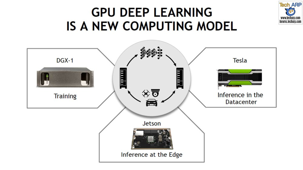 The NVIDIA Jetson TX2 (Pascal) Tech Report